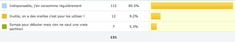 sondage-tablatures