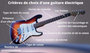 critères de choix d'une guitare électrique
